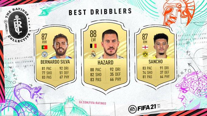 FIFA21 盘带大师