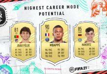 FIFA21 职业生涯模式妖人名单