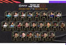 FIFA21 每周最佳阵容TOTW18